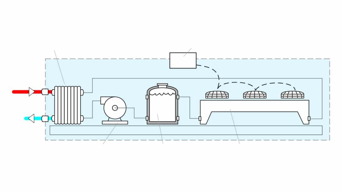 enfriadores hidraulica madi control